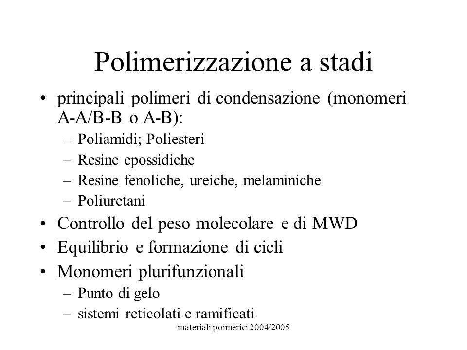 materiali poimerici 2004/2005 Polimerizzazione a stadi principali polimeri di condensazione (monomeri A-A/B-B o A-B): –Poliamidi; Poliesteri –Resine e