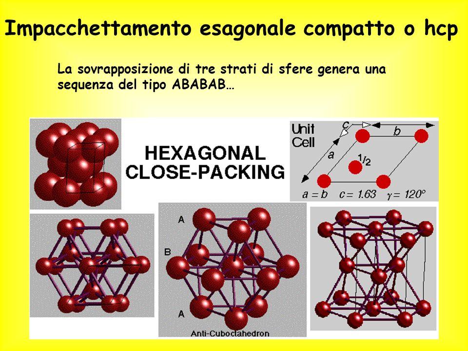 Impacchettamento esagonale compatto o hcp La sovrapposizione di tre strati di sfere genera una sequenza del tipo ABABAB…