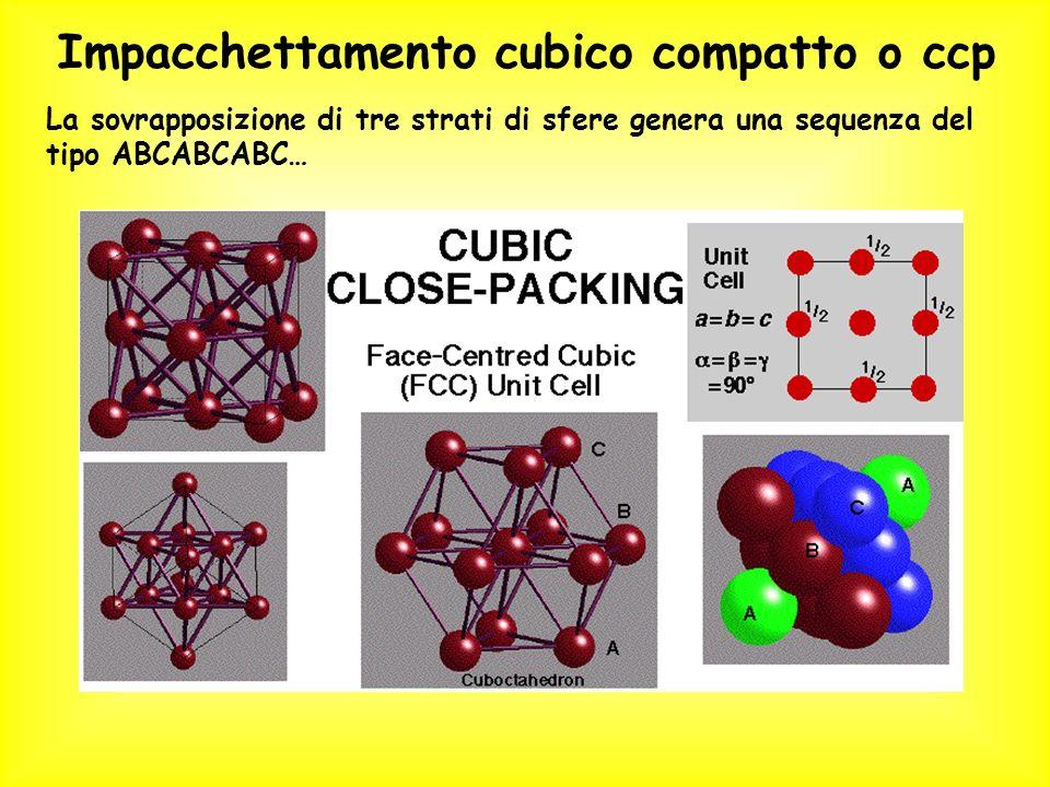 Impacchettamento cubico compatto o ccp La sovrapposizione di tre strati di sfere genera una sequenza del tipo ABCABCABC…