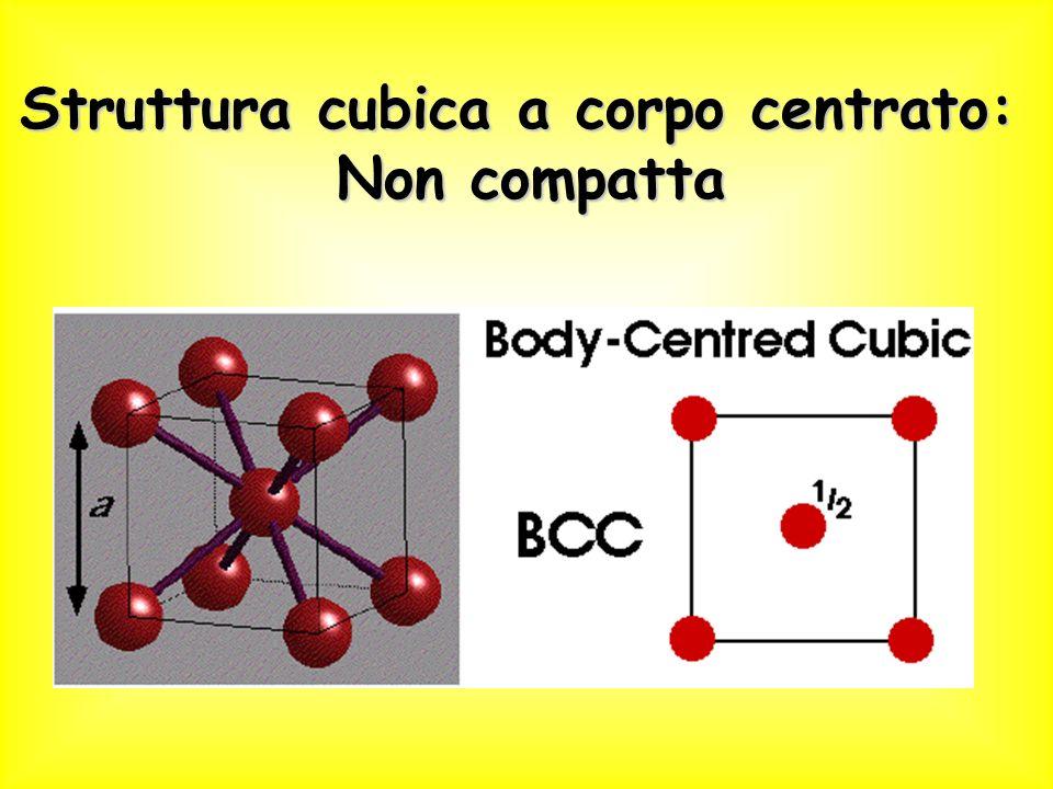Struttura cubica a corpo centrato: Non compatta