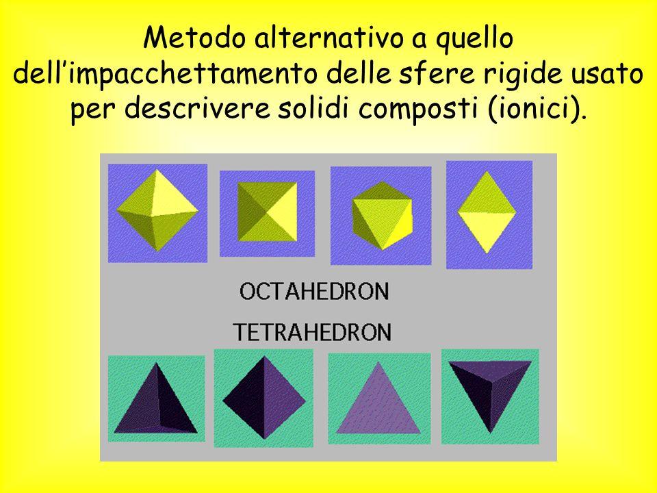 Metodo alternativo a quello dellimpacchettamento delle sfere rigide usato per descrivere solidi composti (ionici).
