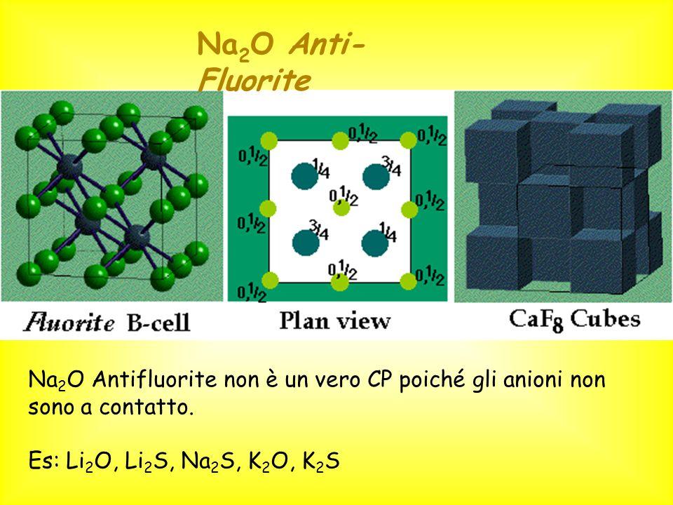 Na 2 O Antifluorite non è un vero CP poiché gli anioni non sono a contatto. Es: Li 2 O, Li 2 S, Na 2 S, K 2 O, K 2 S Na 2 O Anti- Fluorite