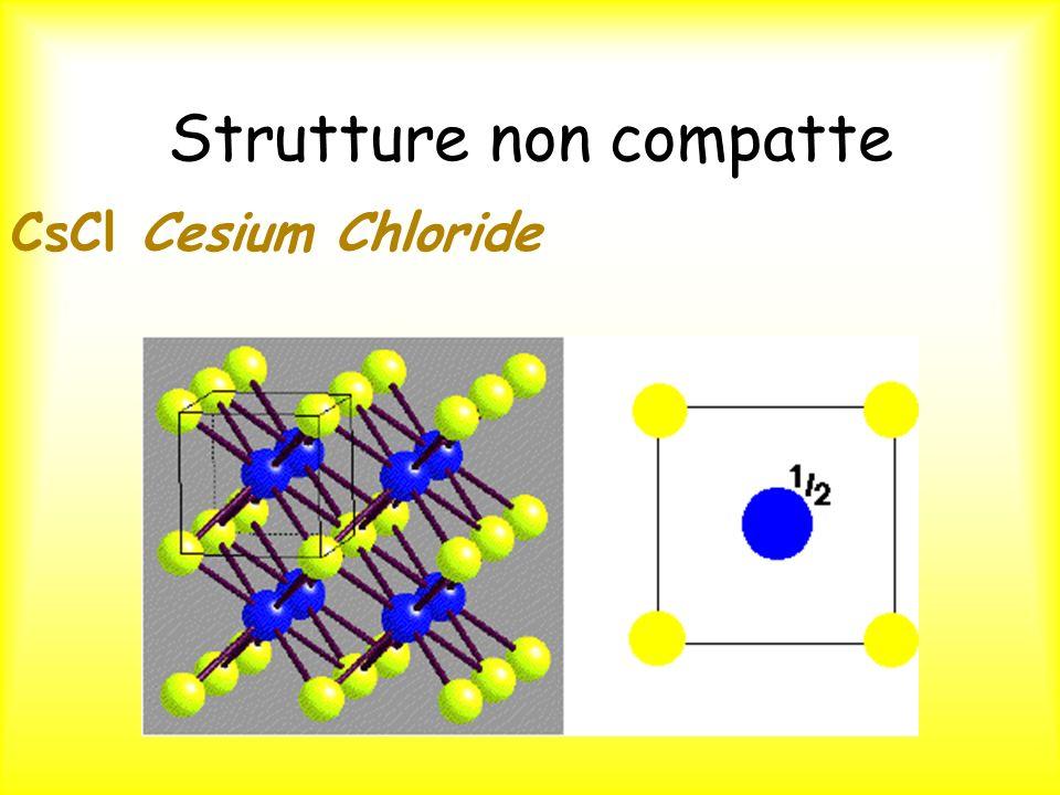 Strutture non compatte CsCl Cesium Chloride
