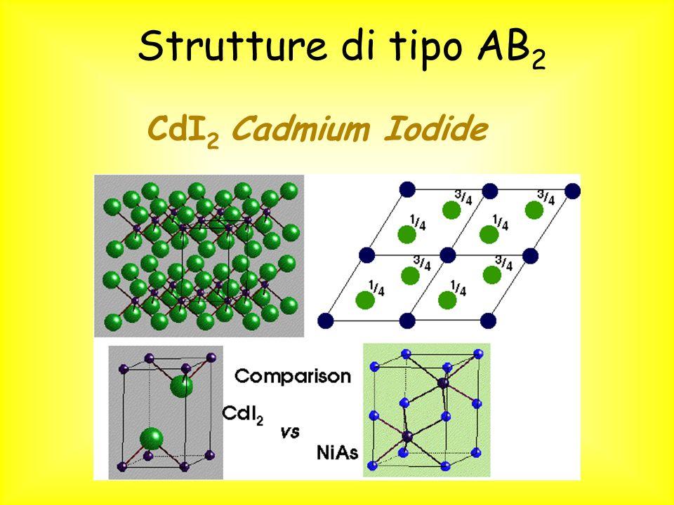 CdI 2 Cadmium Iodide Strutture di tipo AB 2