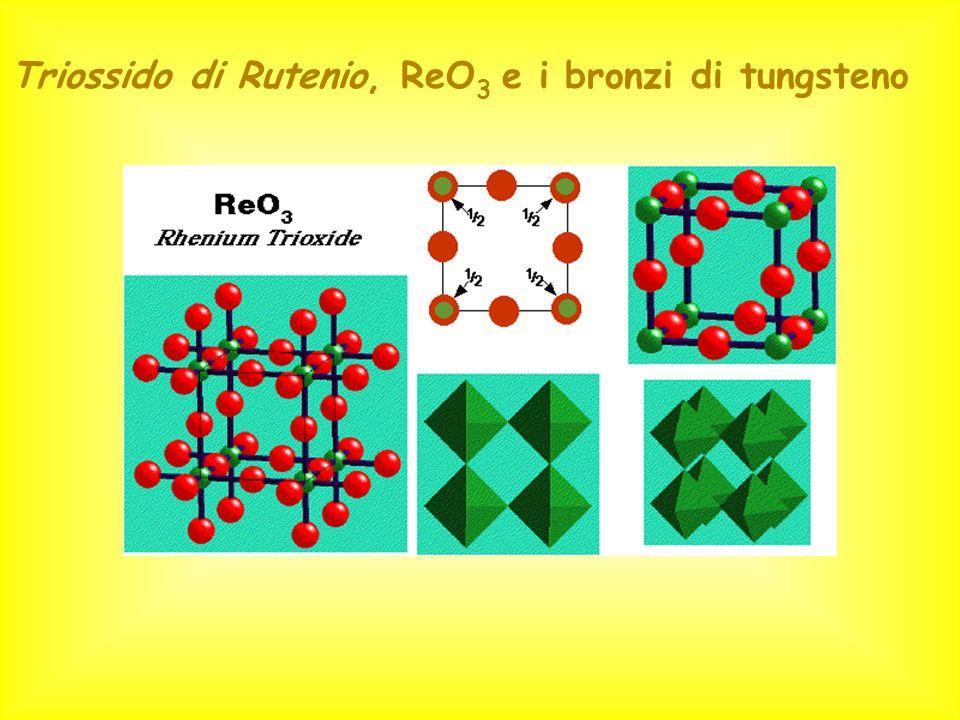 Triossido di Rutenio, ReO 3 e i bronzi di tungsteno