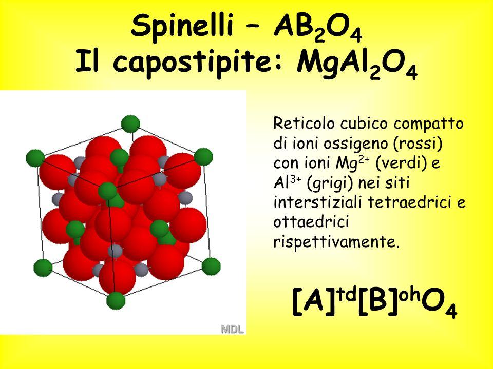 Spinelli – AB 2 O 4 Il capostipite: MgAl 2 O 4 Reticolo cubico compatto di ioni ossigeno (rossi) con ioni Mg 2+ (verdi) e Al 3+ (grigi) nei siti inter