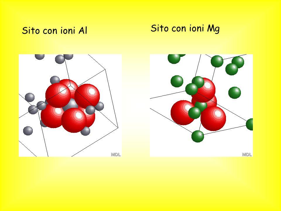 Sito con ioni Al Sito con ioni Mg