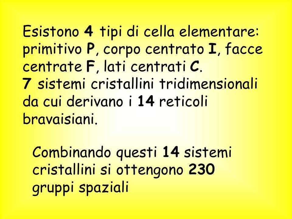 Esistono 4 tipi di cella elementare: primitivo P, corpo centrato I, facce centrate F, lati centrati C. 7 sistemi cristallini tridimensionali da cui de