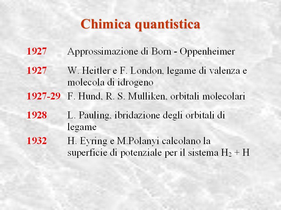 Chimica organica fisica 1918-1945 1924- 1926 R.Robinson, durante una dura polemica con Ingold, descrive gli effetti di mobiltà elettronica 1934 C.K.In
