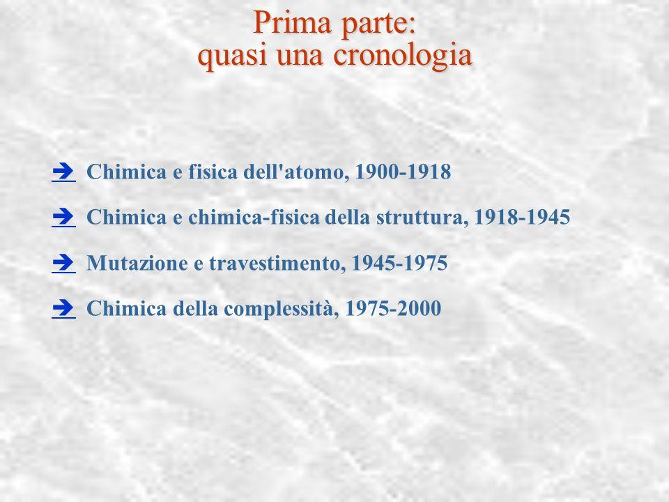 Scienza & Società Tre componenti Conoscenza scientifica Produzione materiale Immagine pubblica