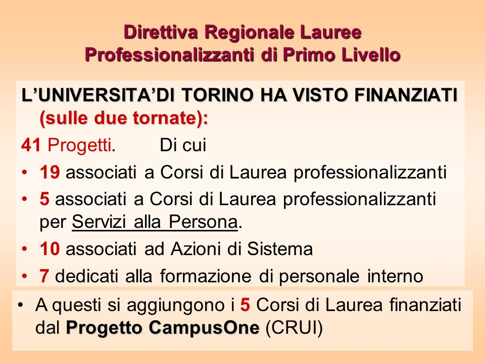 Direttiva Regionale Lauree Professionalizzanti di Primo Livello LUNIVERSITADI TORINO HA VISTO FINANZIATI (sulle due tornate): 41 Progetti.