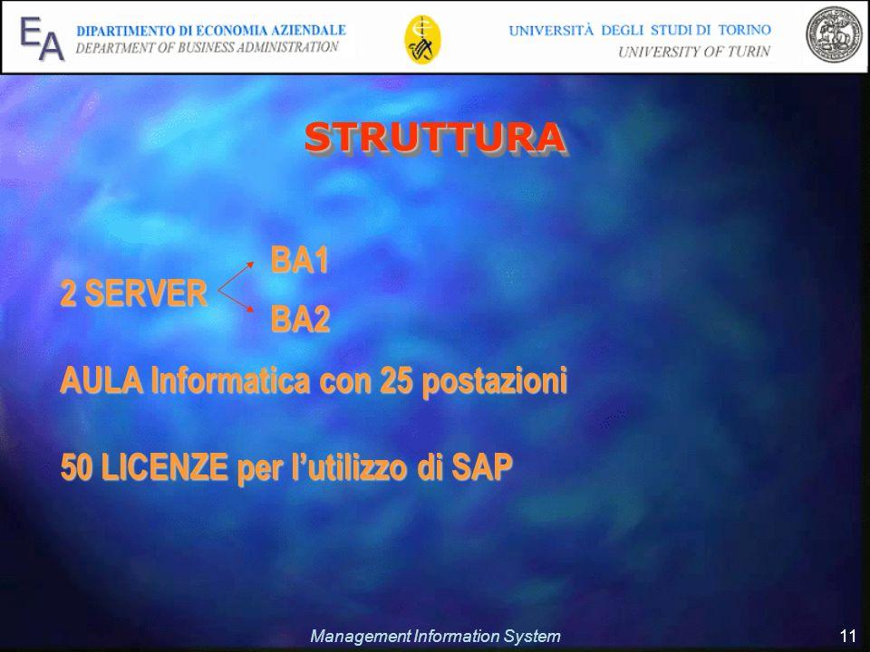Management Information System 11 STRUTTURASTRUTTURA 2 SERVER AULA Informatica con 25 postazioni 50 LICENZE per lutilizzo di SAP BA1 BA2