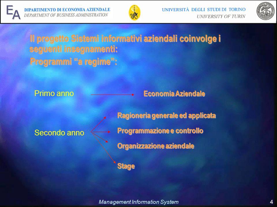 Management Information System 4 Il progetto Sistemi informativi aziendali coinvolge i seguenti insegnamenti: Il progetto Sistemi informativi aziendali