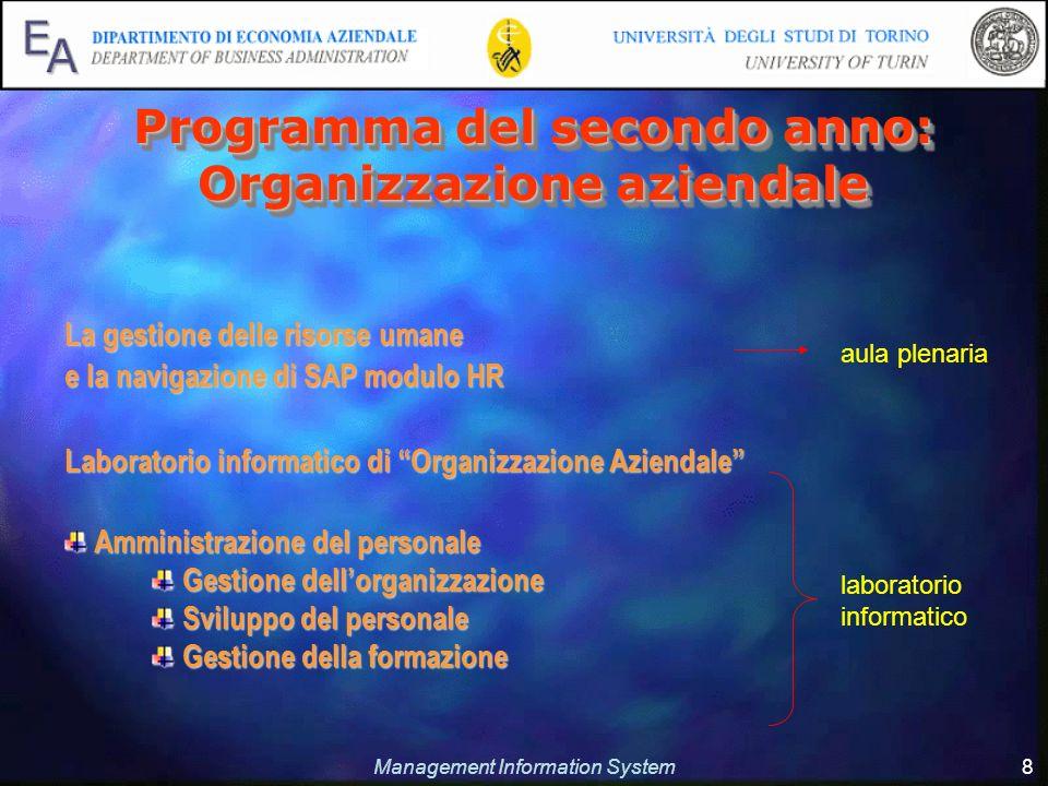 Management Information System 8 Programma del secondo anno: Organizzazione aziendale Programma del secondo anno: Organizzazione aziendale La gestione
