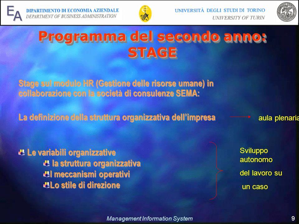 Management Information System 9 Programma del secondo anno: STAGE STAGE Stage sul modulo HR (Gestione delle risorse umane) in collaborazione con la so