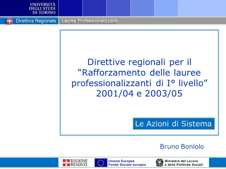 Direttive regionali per il Rafforzamento delle lauree professionalizzanti di I° livello 2001/04 e 2003/05 Bruno Boniolo Le Azioni di Sistema