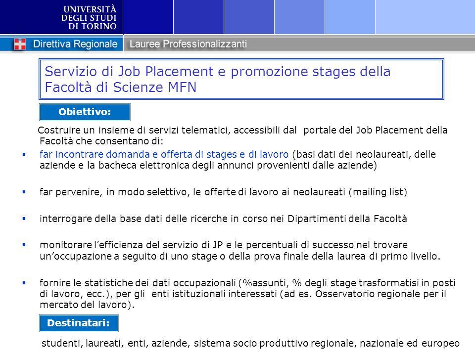 Servizio di Job Placement e promozione stages della Facoltà di Scienze MFN Costruire un insieme di servizi telematici, accessibili dal portale del Job
