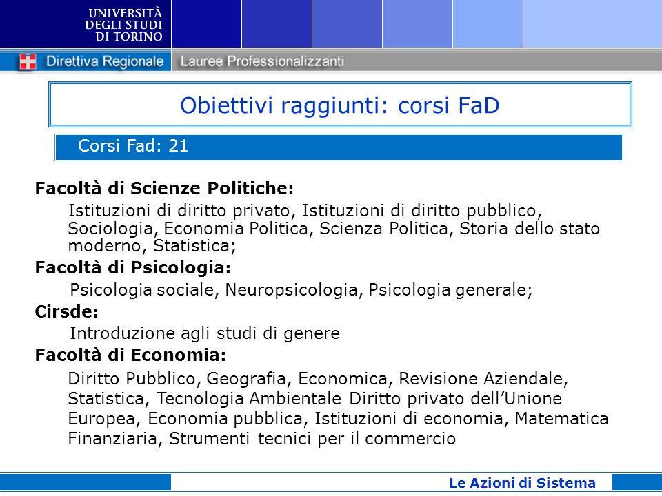 Obiettivi raggiunti: corsi FaD Le Azioni di Sistema Facoltà di Scienze Politiche: Istituzioni di diritto privato, Istituzioni di diritto pubblico, Soc