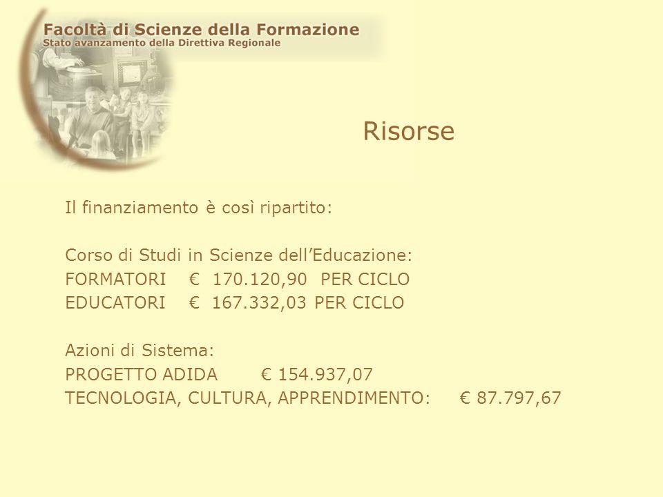 Risorse Il finanziamento è così ripartito: Corso di Studi in Scienze dellEducazione: FORMATORI 170.120,90 PER CICLO EDUCATORI 167.332,03 PER CICLO Azi