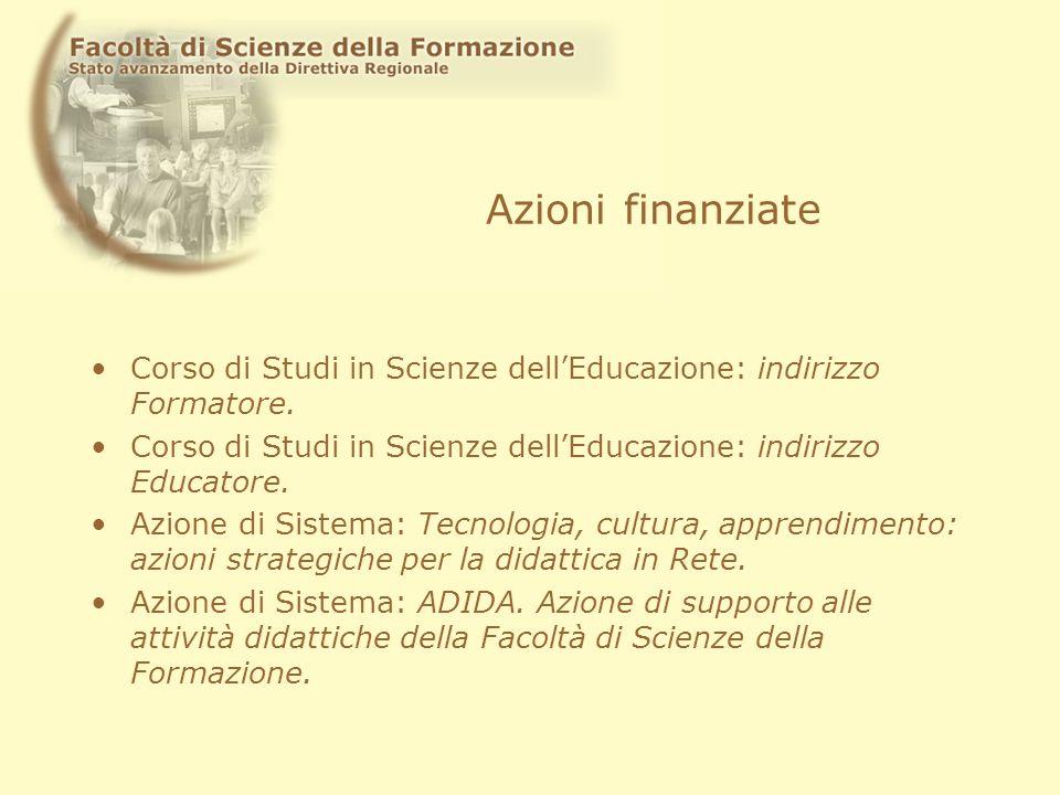 Risorse Il finanziamento è così ripartito: Corso di Studi in Scienze dellEducazione: FORMATORI 170.120,90 PER CICLO EDUCATORI 167.332,03 PER CICLO Azioni di Sistema: PROGETTO ADIDA 154.937,07 TECNOLOGIA, CULTURA, APPRENDIMENTO: 87.797,67
