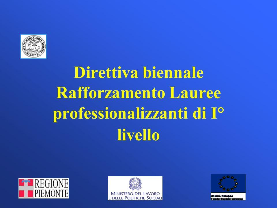 Direttiva biennale Rafforzamento Lauree professionalizzanti di I° livello