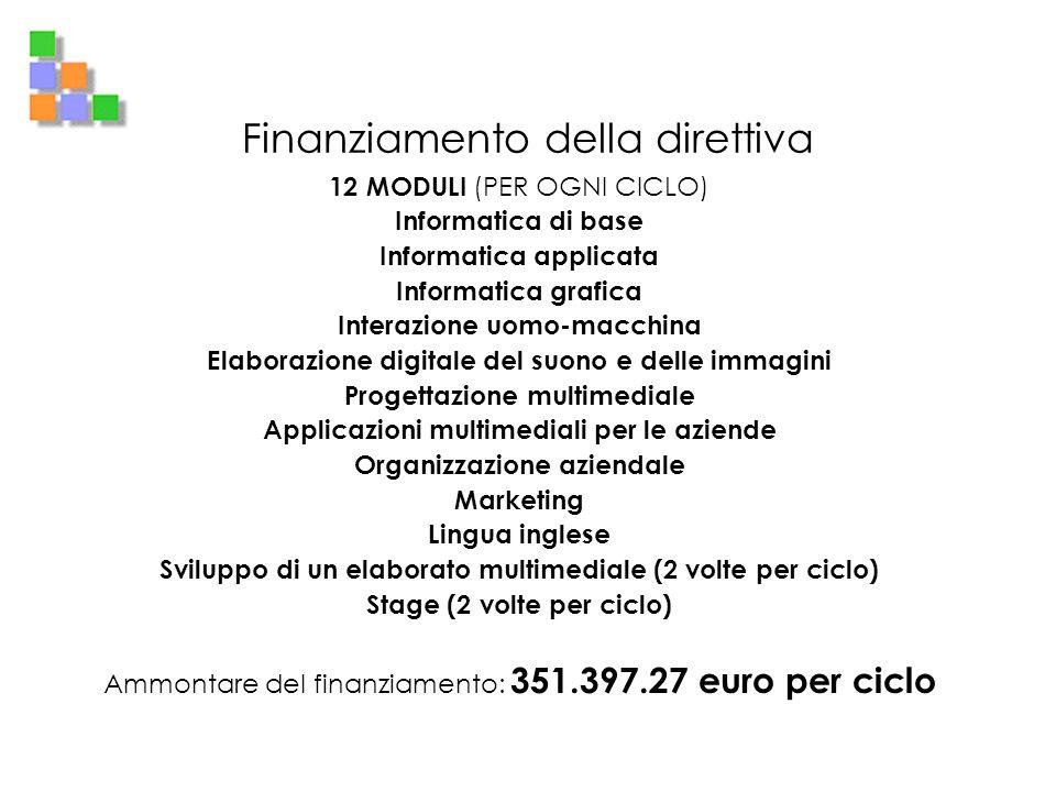 Finanziamento della direttiva 12 MODULI (PER OGNI CICLO) Informatica di base Informatica applicata Informatica grafica Interazione uomo-macchina Elabo
