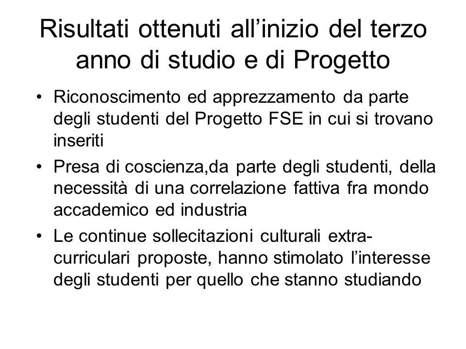 Risultati ottenuti allinizio del terzo anno di studio e di Progetto Riconoscimento ed apprezzamento da parte degli studenti del Progetto FSE in cui si