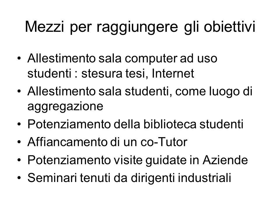 Mezzi per raggiungere gli obiettivi Allestimento sala computer ad uso studenti : stesura tesi, Internet Allestimento sala studenti, come luogo di aggr