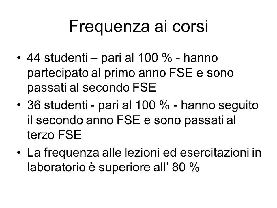 Frequenza ai corsi 44 studenti – pari al 100 % - hanno partecipato al primo anno FSE e sono passati al secondo FSE 36 studenti - pari al 100 % - hanno