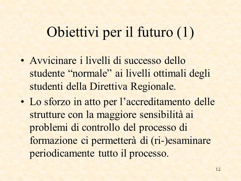12 Obiettivi per il futuro (1) Avvicinare i livelli di successo dello studente normale ai livelli ottimali degli studenti della Direttiva Regionale.