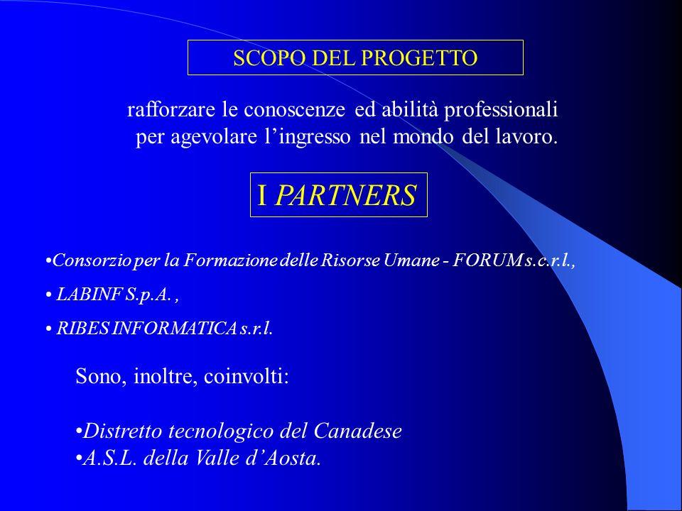 SCOPO DEL PROGETTO Consorzio per la Formazione delle Risorse Umane - FORUM s.c.r.l., LABINF S.p.A., RIBES INFORMATICA s.r.l.