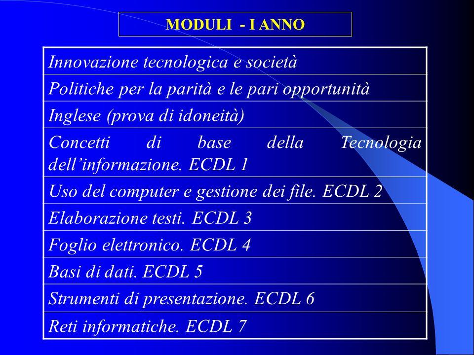 MODULI - I ANNO Innovazione tecnologica e società Politiche per la parità e le pari opportunità Inglese (prova di idoneità) Concetti di base della Tecnologia dellinformazione.