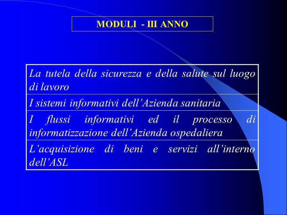MODULI - III ANNO La tutela della sicurezza e della salute sul luogo di lavoro I sistemi informativi dellAzienda sanitaria I flussi informativi ed il processo di informatizzazione dellAzienda ospedaliera Lacquisizione di beni e servizi allinterno dellASL