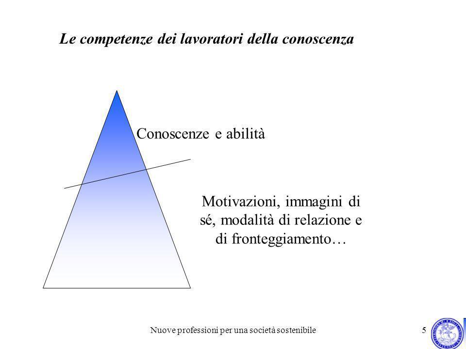 Nuove professioni per una società sostenibile 5 Conoscenze e abilità Motivazioni, immagini di sé, modalità di relazione e di fronteggiamento… Le competenze dei lavoratori della conoscenza