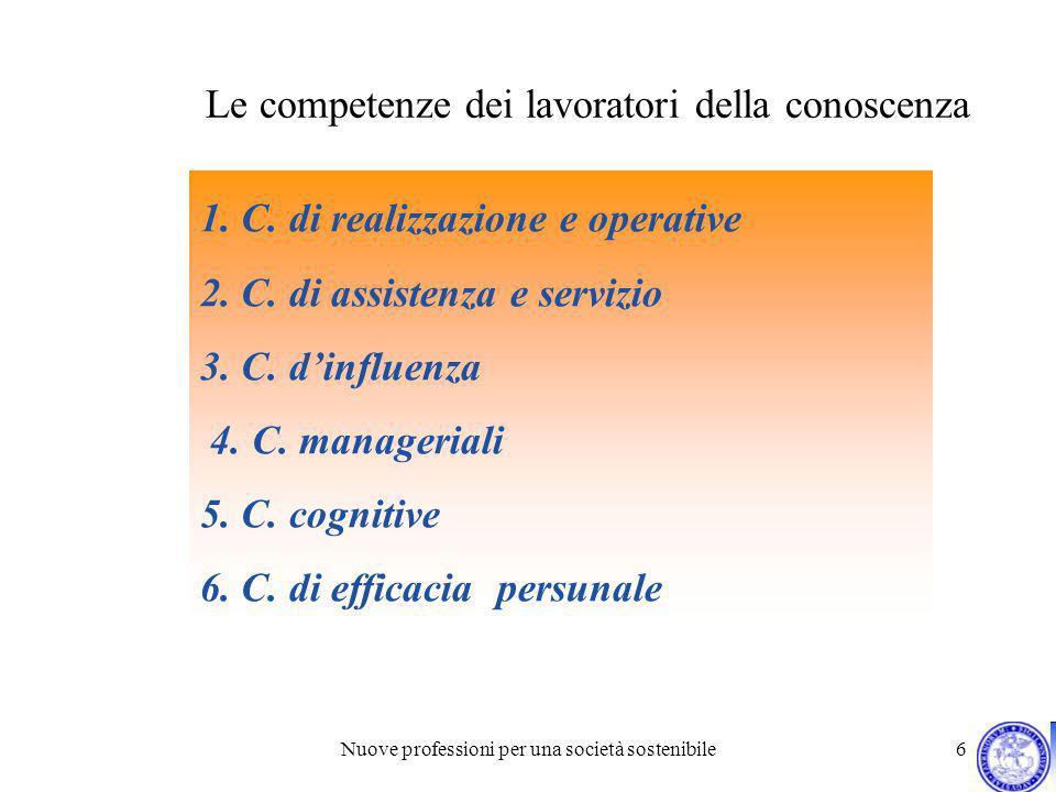 Nuove professioni per una società sostenibile 6 1. C. di realizzazione e operative 2. C. di assistenza e servizio 3. C. dinfluenza 4. C. manageriali 5