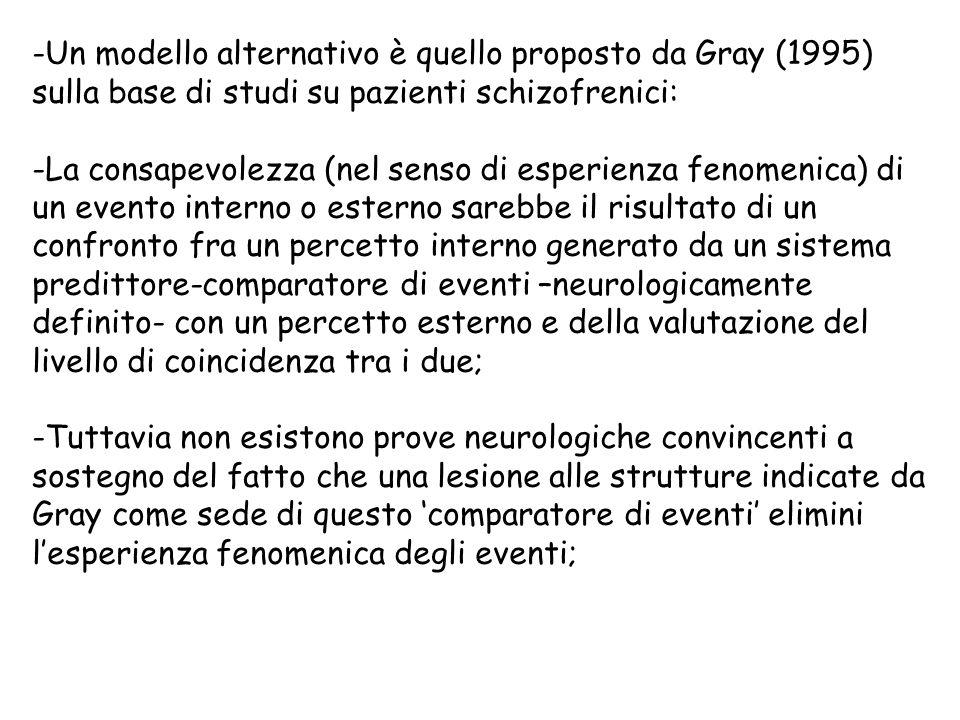 -Un modello alternativo è quello proposto da Gray (1995) sulla base di studi su pazienti schizofrenici: -La consapevolezza (nel senso di esperienza fe