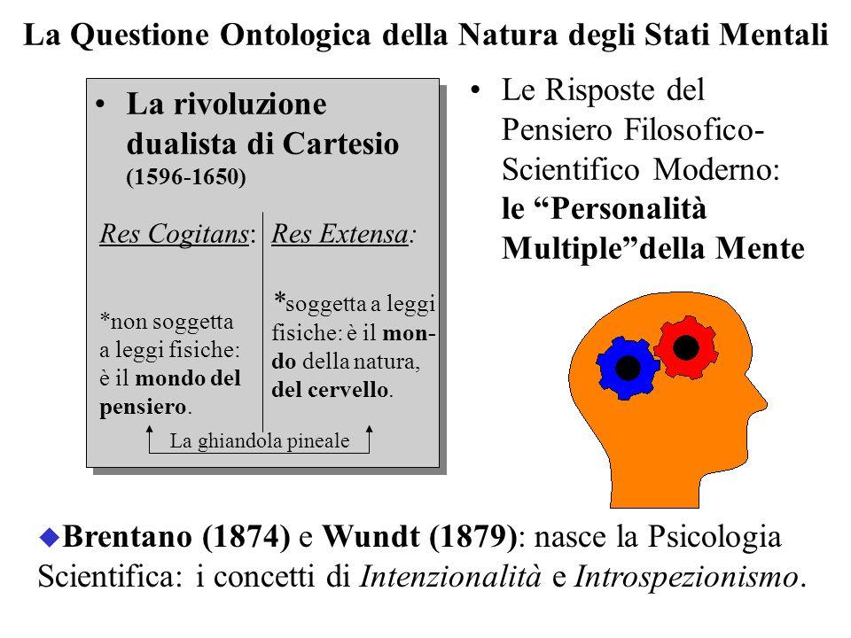 La Questione Ontologica della Natura degli Stati Mentali Le Risposte del Pensiero Filosofico- Scientifico Moderno: le Personalità Multipledella Mente