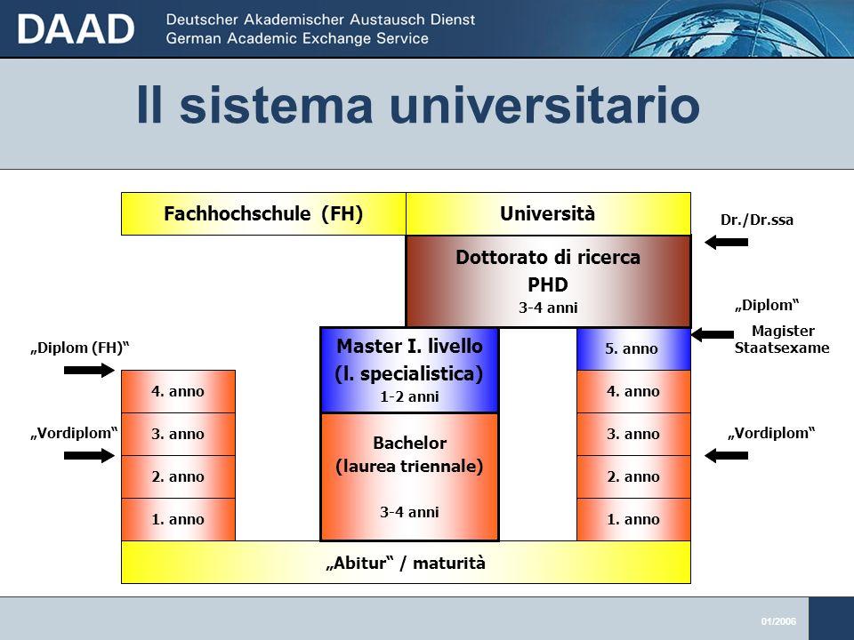 01/2006 Il sistema universitario Abitur / maturità 1.