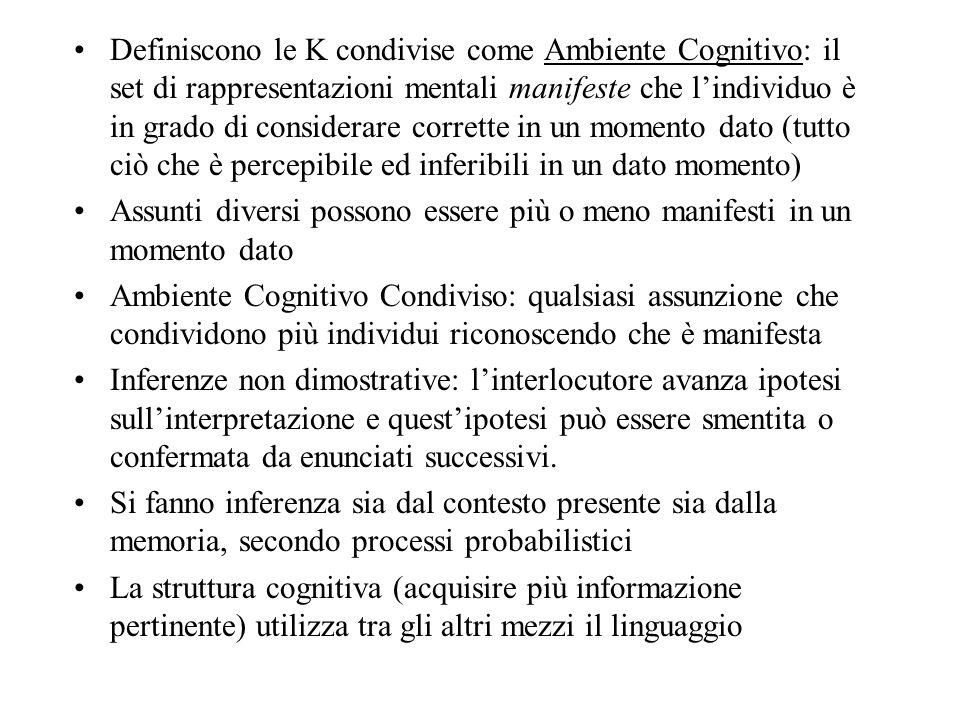 Definiscono le K condivise come Ambiente Cognitivo: il set di rappresentazioni mentali manifeste che lindividuo è in grado di considerare corrette in