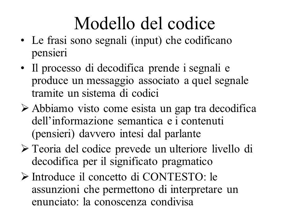 Modello del codice Le frasi sono segnali (input) che codificano pensieri Il processo di decodifica prende i segnali e produce un messaggio associato a