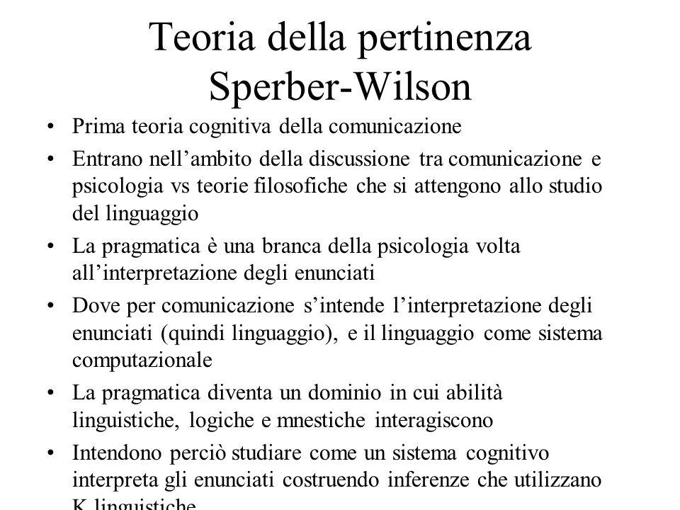 Teoria della pertinenza Sperber-Wilson Prima teoria cognitiva della comunicazione Entrano nellambito della discussione tra comunicazione e psicologia