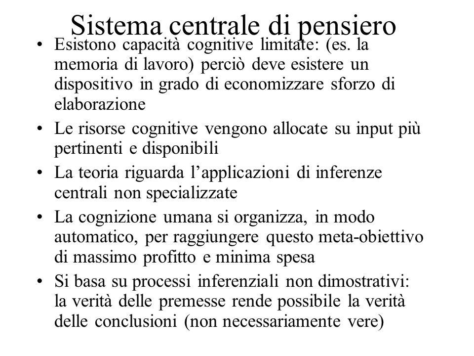 Sistema centrale di pensiero Esistono capacità cognitive limitate: (es. la memoria di lavoro) perciò deve esistere un dispositivo in grado di economiz