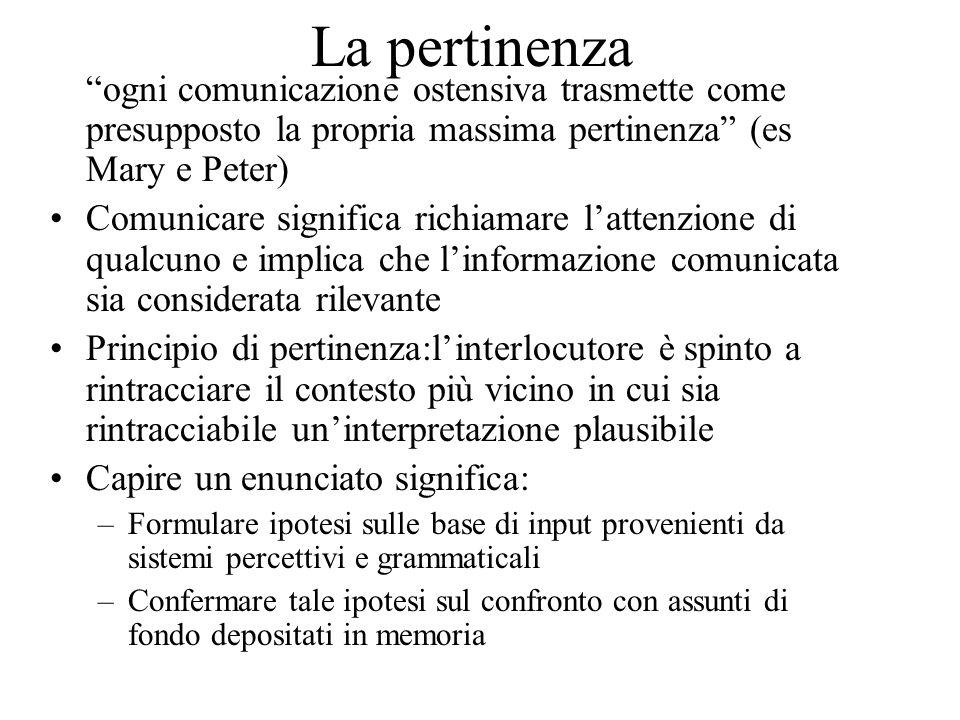 La pertinenza ogni comunicazione ostensiva trasmette come presupposto la propria massima pertinenza (es Mary e Peter) Comunicare significa richiamare