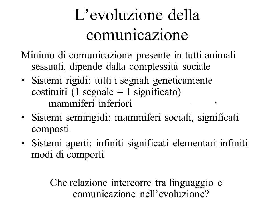 Levoluzione della comunicazione Minimo di comunicazione presente in tutti animali sessuati, dipende dalla complessità sociale Sistemi rigidi: tutti i