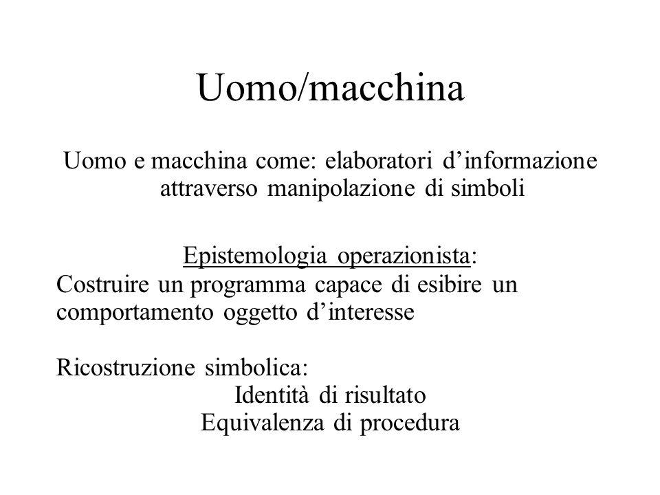 Uomo/macchina Uomo e macchina come: elaboratori dinformazione attraverso manipolazione di simboli Epistemologia operazionista: Costruire un programma