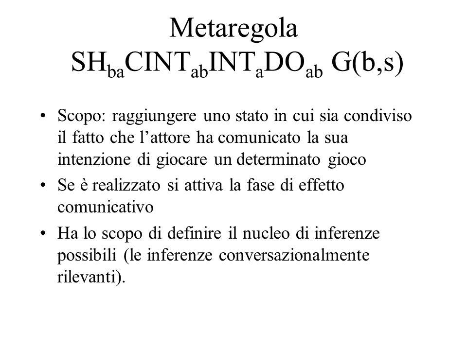 Metaregola SH ba CINT ab INT a DO ab G(b,s) Scopo: raggiungere uno stato in cui sia condiviso il fatto che lattore ha comunicato la sua intenzione di