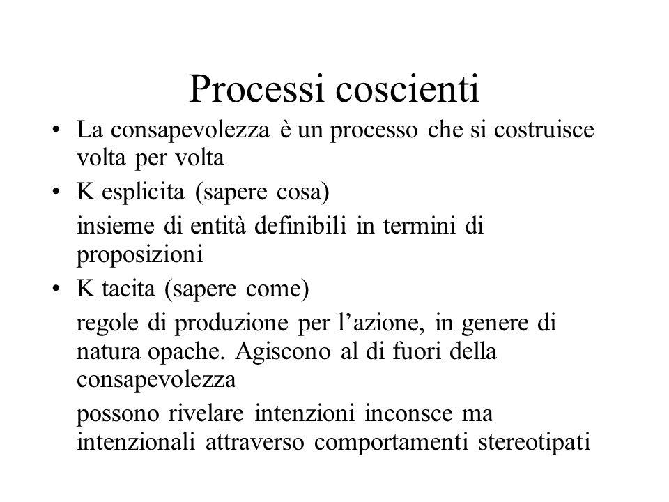 Processi coscienti La consapevolezza è un processo che si costruisce volta per volta K esplicita (sapere cosa) insieme di entità definibili in termini