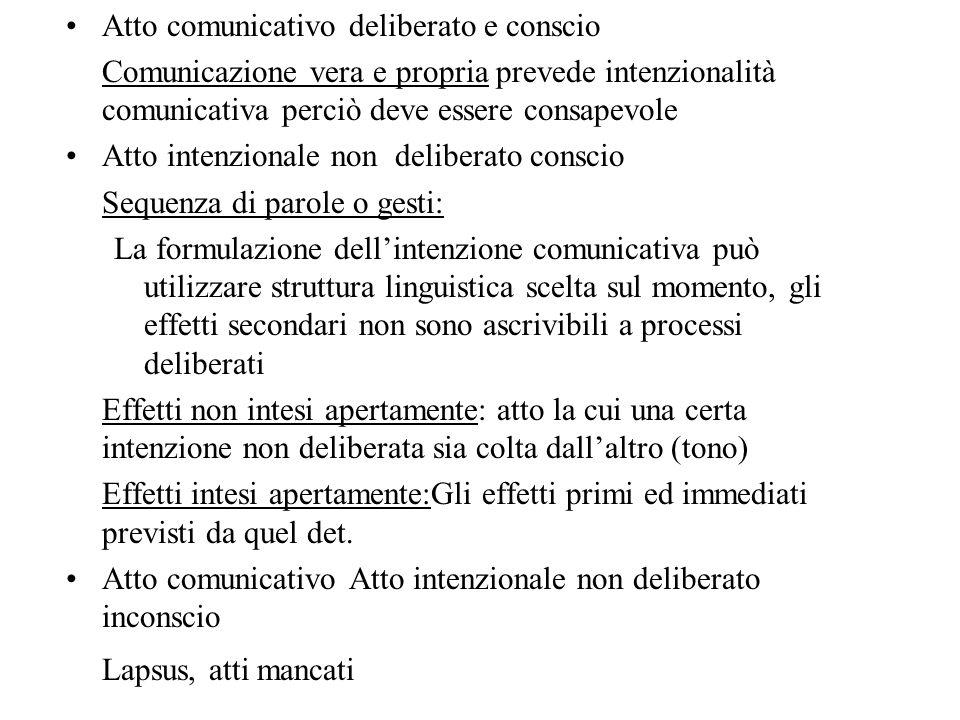Atto comunicativo deliberato e conscio Comunicazione vera e propria prevede intenzionalità comunicativa perciò deve essere consapevole Atto intenziona