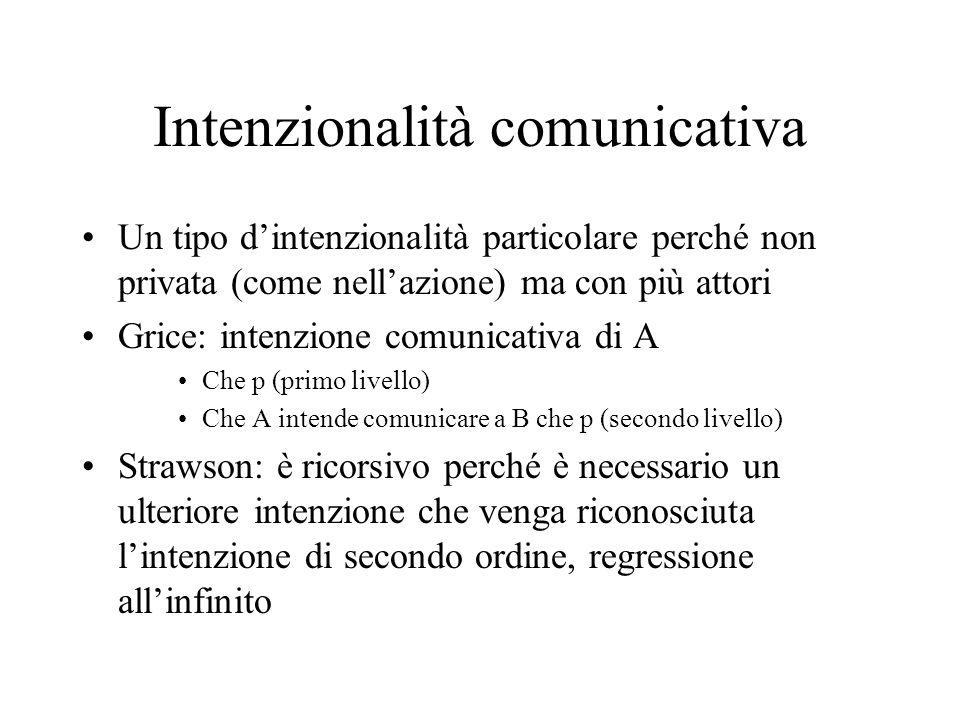 Intenzionalità comunicativa Un tipo dintenzionalità particolare perché non privata (come nellazione) ma con più attori Grice: intenzione comunicativa