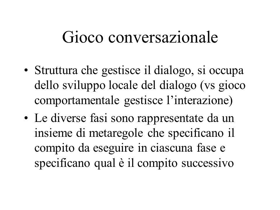Gioco conversazionale Struttura che gestisce il dialogo, si occupa dello sviluppo locale del dialogo (vs gioco comportamentale gestisce linterazione)